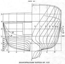 Теоретический чертёж модели корабля пр. 1155.