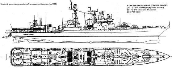 Чертёж модели корабля Адмирал Захаров.