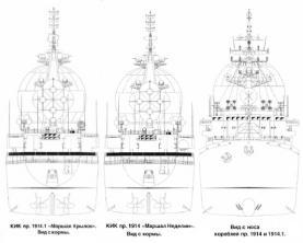 Коллекционные модели кораблей ручной работы. КИК пр. 1914 Маршал Крылов