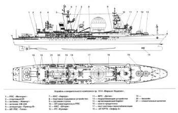 Готовые модели кораблей. Чертежи.  пр. 1914 Маршал Неделин