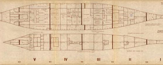 Модель корабля пр. 1914 Маршал Крылов. Трюм и двойное дно