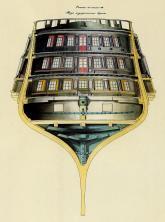 Чертёж модели корабля Двенадцать Апостолов. Сечение