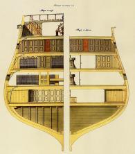 Чертёж модели корабля Двенадцать Апостолов. Сечение 1