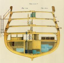 Чертёж модели корабля Двенадцать Апостолов. Сечение 2