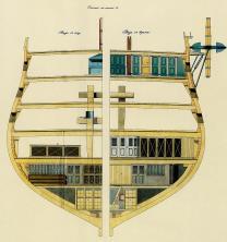 Чертёж модели корабля Двенадцать Апостолов. Сечение 3