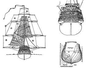 Чертёж модели корабля Двенадцать Апостолов. вид на корму, теоретический чертёж