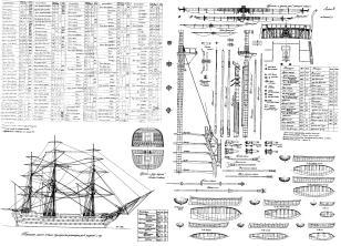Чертёж модели корабля Двенадцать Апостолов. рангоут
