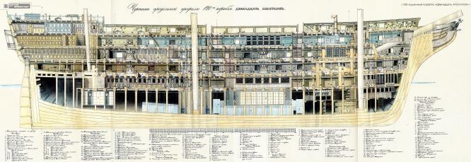 Чертёж модели корабля Двенадцать Апостолов. разрез полный