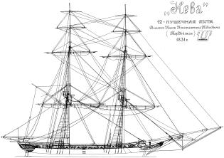 Чертёж яхты Нева. Общий вид