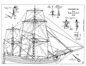 Чертёж модели гукора Двина,  парусное вооружение
