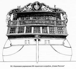 Модель корабля Слава России.