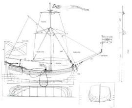 Чертёж модели бота Святой Гавриил, Общий
