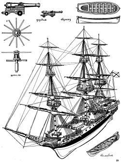 общий вид модели фрегата Святой Николай.