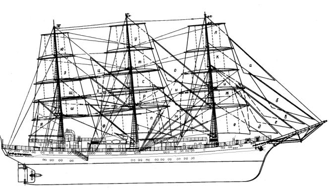 Модель парусника  `Мир`. Параметры.