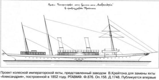 яхта Александрия. чертеж 1