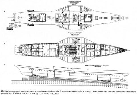 яхта Александрия. планы