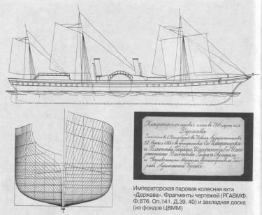 яхта Держава. чертеж 2