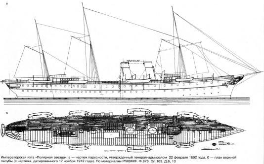 яхта Полярная звезда. чертеж 1