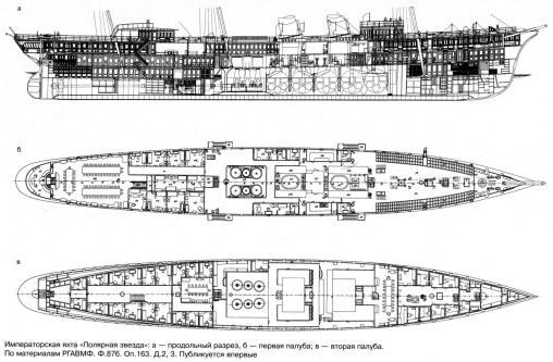 яхта Полярная звезда. чертеж 2