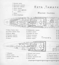 Чертёж яхты Тамара. план