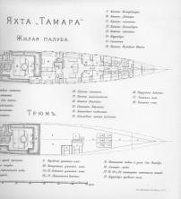 яхта Тамара. план 2